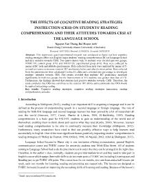 The effects of cognitive reading strategies instruction (crsi) on students' reading comprehension and their attitudes towards crsi at the language school